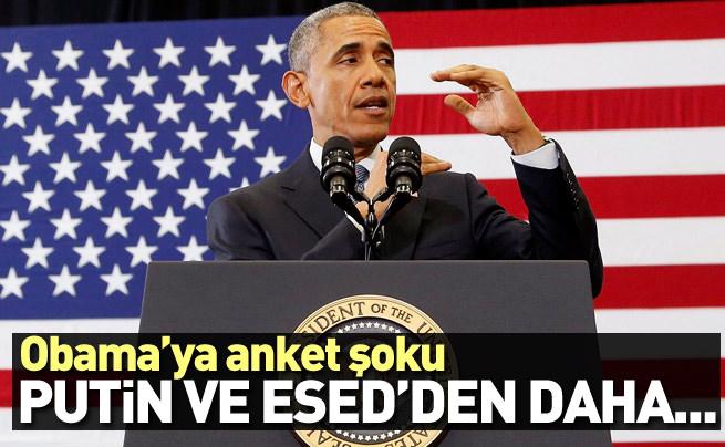 Obama'ya anket şoku