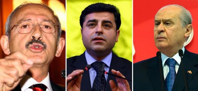 Başbakan Yardımcısı Numan Kurtulmuş: MHP HDP'yle mi ortak olacak?