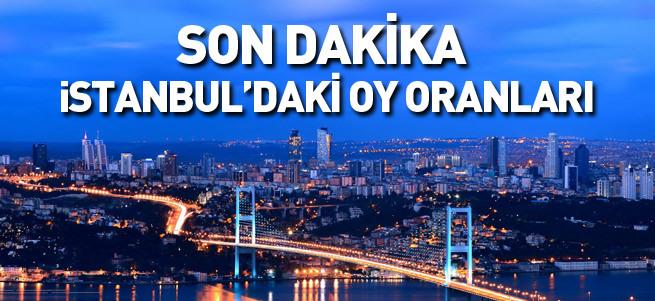 İşte İstanbul'da açılan sandık sayısı ve partilerin son durumu