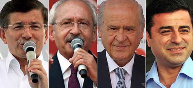 Koalisyon kurulamaz ve seçime gidilirse iki partiye büyük şok
