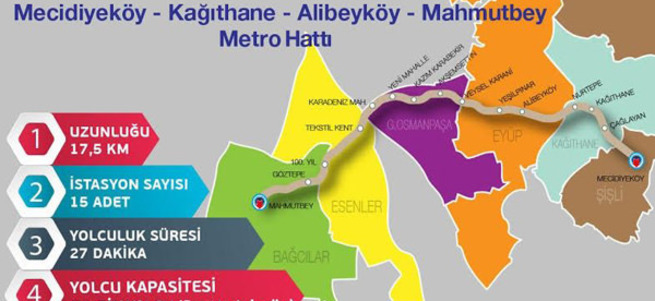 Mecidiyeköy-Mahmutbey Hattı'ndan önemli aşama başladı!