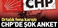 CHP'de anket yapıldı ortalık karıştı