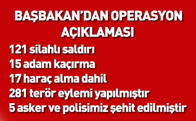 Başbakan Davutoğlu'ndan operasyon açıklaması