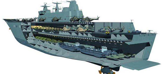Türkiye'nin en büyük askeri gemisi için imzalar atıldı