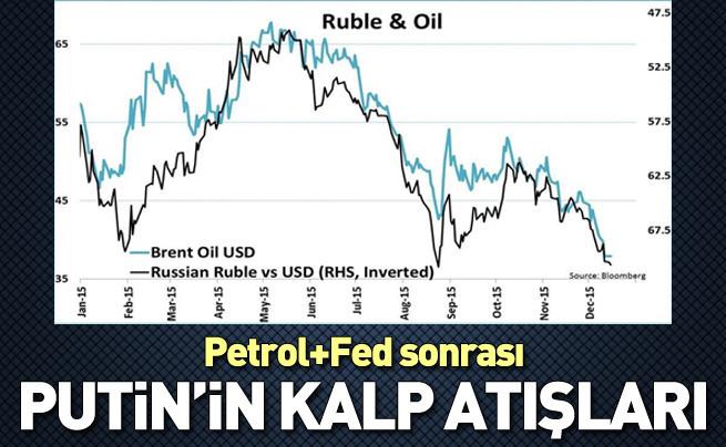 Rusya'nın ekonomisi çöküşe geçti