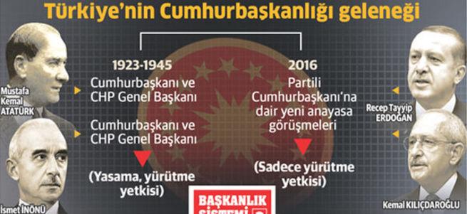 Partili cumhurbaşkanına itiraz Atatürk'e ihanet