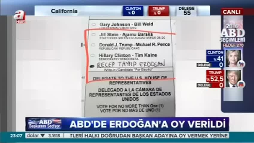 ABD'de seçimlere 'Erdoğan' damgasını vurdu!